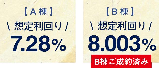想定利回り8.01%と8.001%
