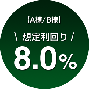 想定利回り7.00%